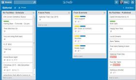 Trello example screen