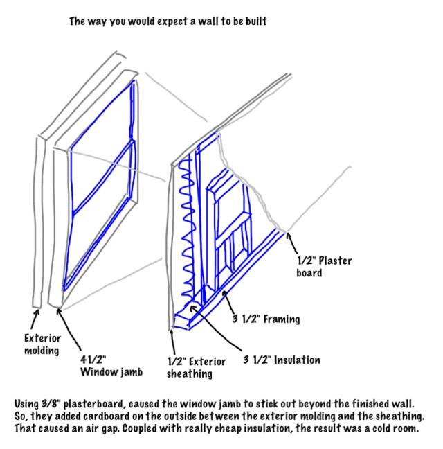 Thin Plasterboard