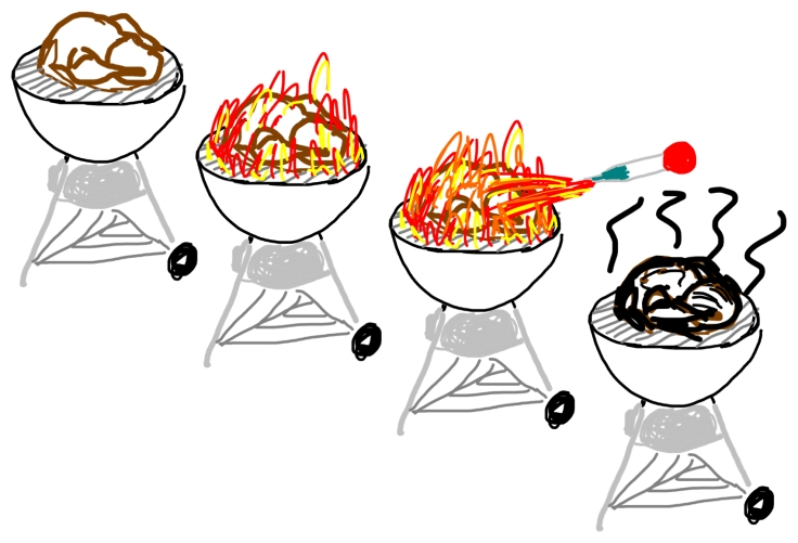 Tukey fire.