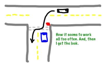 Incorrect left turn