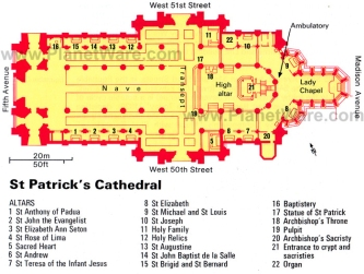 Layout of the cathedral