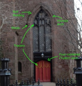 """The Tudor arch has a """"squashed"""" (symbolizing weight) appearance vs. the Pointed arch of the window."""