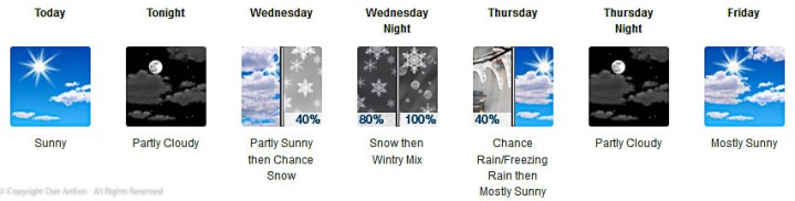 Tonight and tomorrow morning - not looking good.