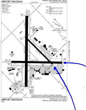 Private planes normally use the angled runway, since the support facilities border that runway. The plane that landed wheels-up, landed on the long (over 9,000' / 2,740m) runway.